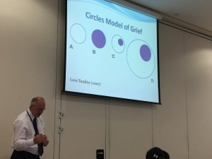 David Griffiths explains the Lois Tonkin (2007) Circles Model of Grief